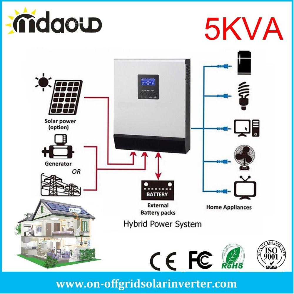 5kva 4000w Off Grid Hybrid Solar Inverter Converter DC48v TO AC 220v/230v WITH Solar Charge Controller Pwm50a /MPPT60A /MPPT80A