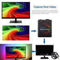 LED TV Backlight RGB LED Strip Light Multicolor TV Mood Ambient Lighting Tape Kit For PC HDTV Monitor