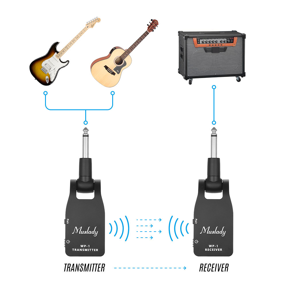 Muslady Electric Guitar Transmitter & Receiver Guitar System  Built in Rechargeable Battery 30M Transmission Range 2.4G-in Guitar Parts & Accessories from Sports & Entertainment    3