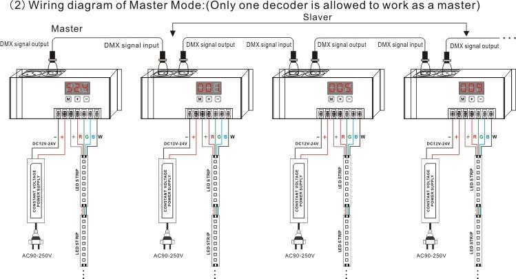 belden 9727 dmx wiring diagram wiring diagram libraries belden 9727 dmx wiring diagram