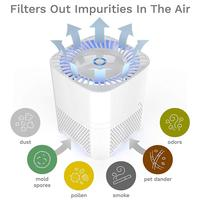Air Ozonizer Air Purifier For Home Deodorizer Ozone Ionizer Generator Sterilization Germicidal Filter Disinfection Clean Room