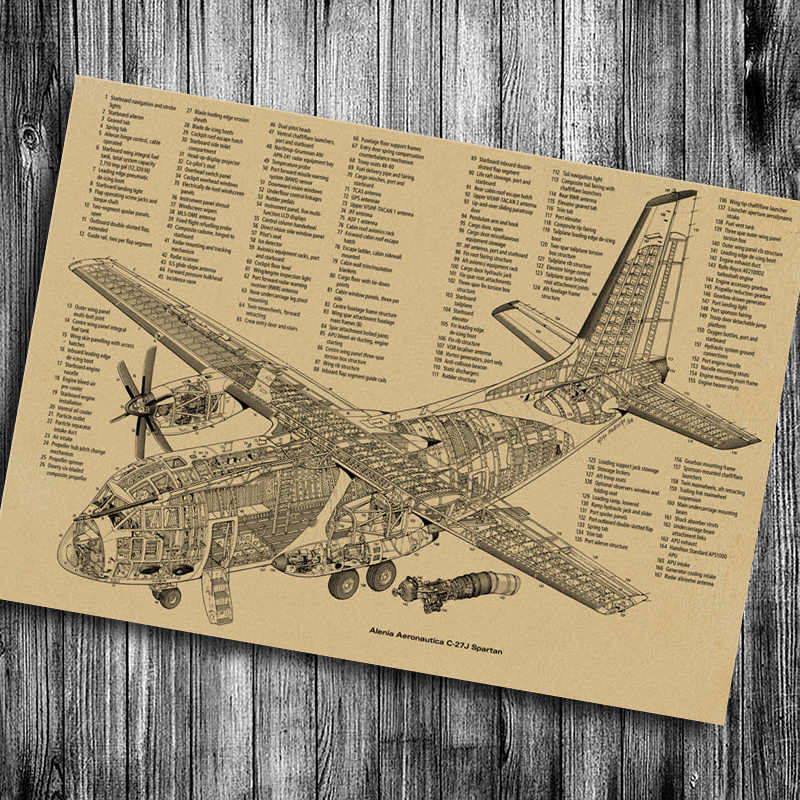 Hot sale Retro Painting Vintage Aircraft classic HD Craft Sticker Poster sketch Print Picture for living room cafe bar free ship