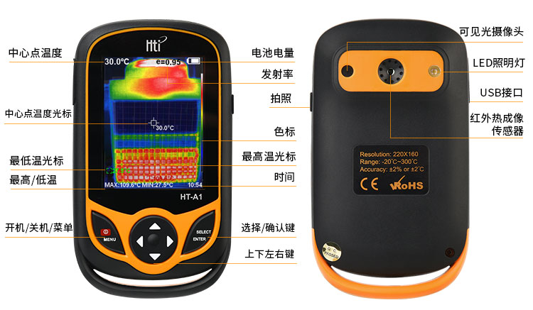 Thermal Camera With Display Screen for Outdoor Hunting Fast 3
