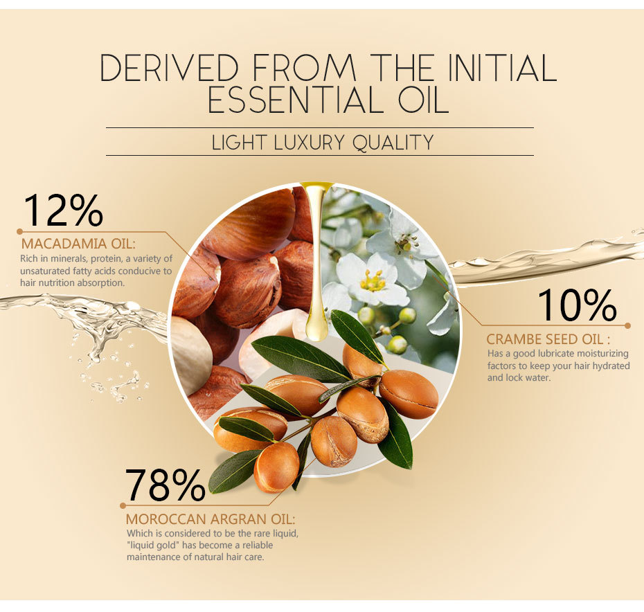 LAIKOU 40ML Morocco Pure Argan Oil Hair Growth Nut Essential Oil Anti Hair Loss Repair for Repair Damaged Dry Hair Types TSLM1 2
