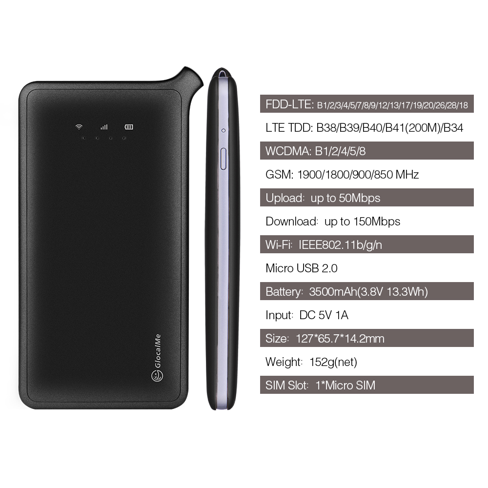 GlocalMe 4G U2S WiFi Router Free Roaming Fast Network Worldwide Portable LTE Wireless Wi-fi Router MiFi with Sim Card Slot