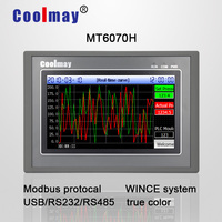 Coolmay MT6070H W 7 inch TFT true color 800*480 Pixels HMI touch panel with Ethernet port