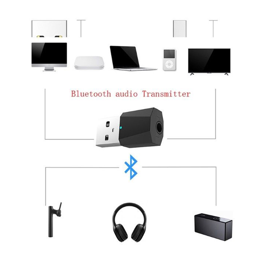 3.5mm USB Bluetooth V4.2 Stereo Audio Receiver Adapter for Auto Car TV PC Speaker Headphone