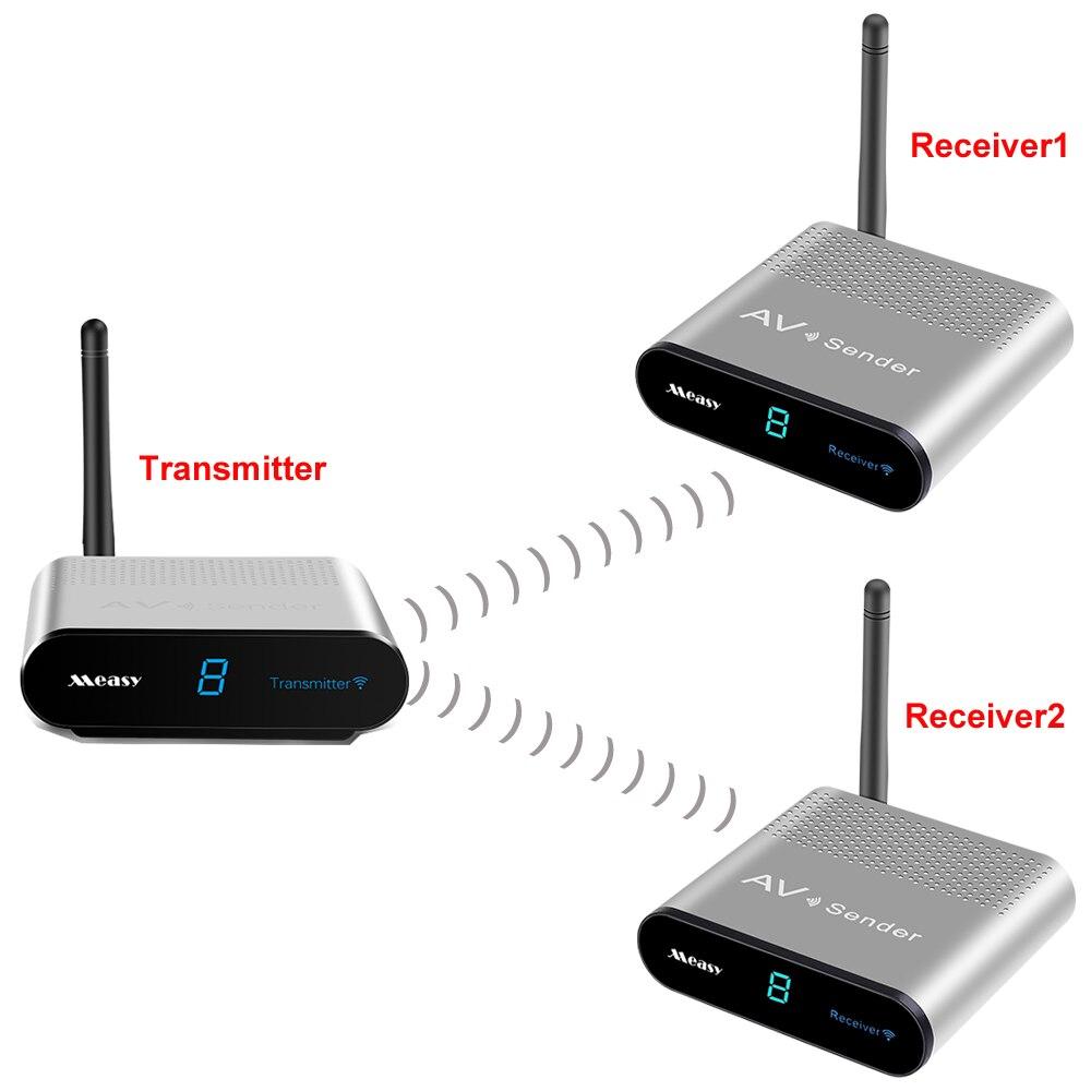 Measy av230 1 à 2 2.4 GHz sans fil AV TV Audio vidéo émetteur récepteur pour DVD DVR STB IPTV 300 M 1TX à 2RX