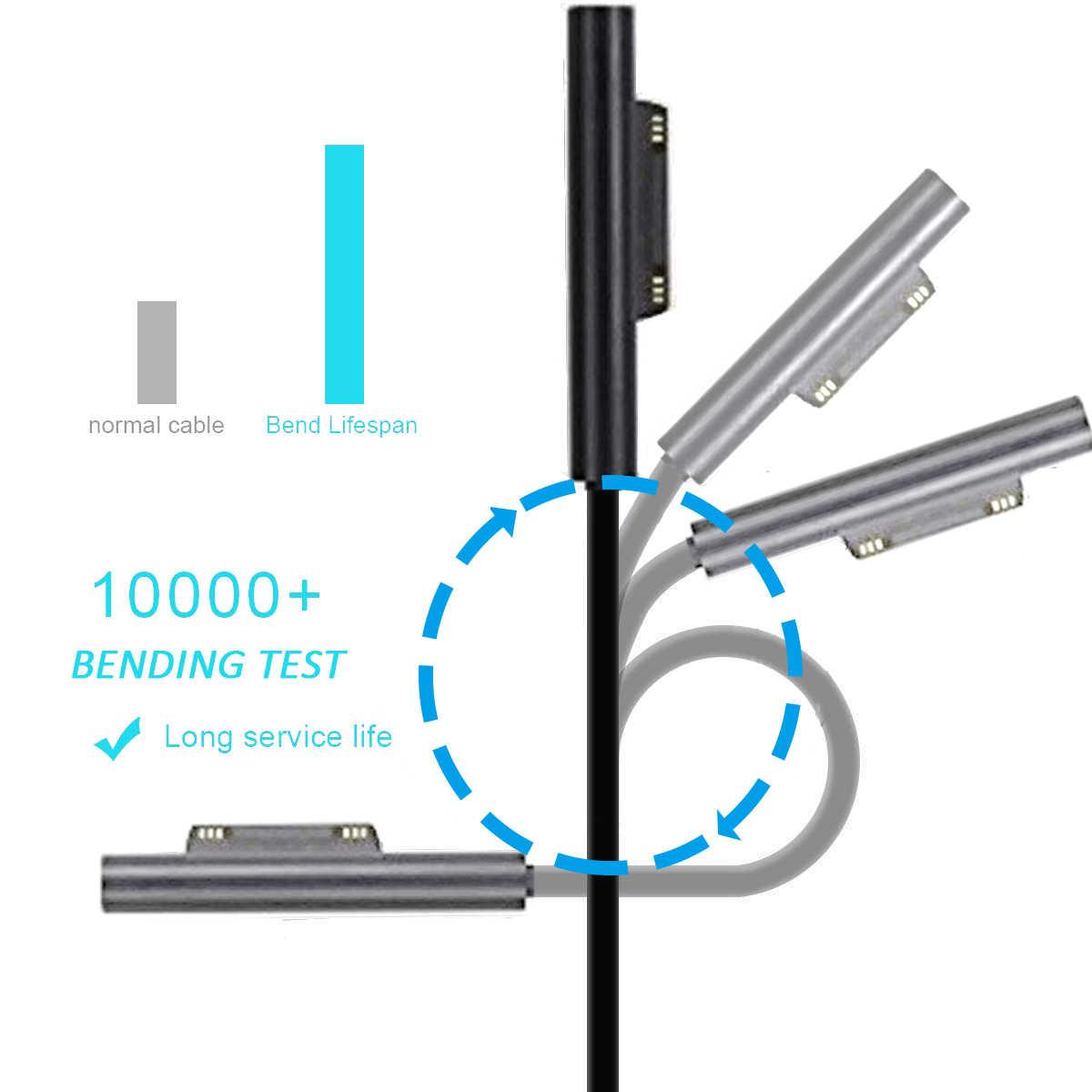 Reino Unido enchufe 65W 15V 4A adaptador de cargador de CA 1706 reemplazo para Microsoft Surface Pro 3 Pro 4 Cable de fuente de alimentación Pro4 Pro3 Tablet P