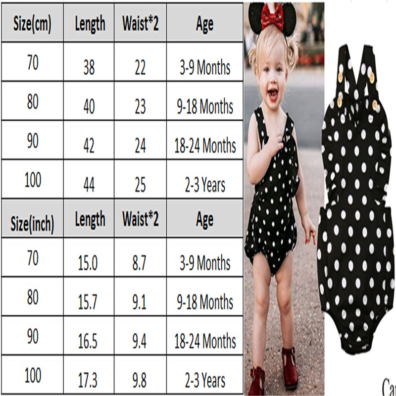 ac25259283a 3M 3T Newborn Kids Baby Girl Ruffle Dot Cute Sunsuit Bodysit Summer Clothes  Princess Girls Party Clothing-in Bodysuits from Mother   Kids on  Aliexpress.com ...