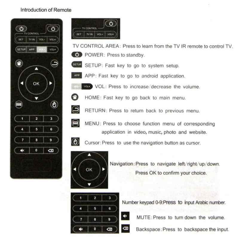 Controle remoto Nieuwe Collectie Vervanging Afstandsbediening voor Android Smart TV Box MXQ Pro 4 k X96 T95M T95N M8S #05