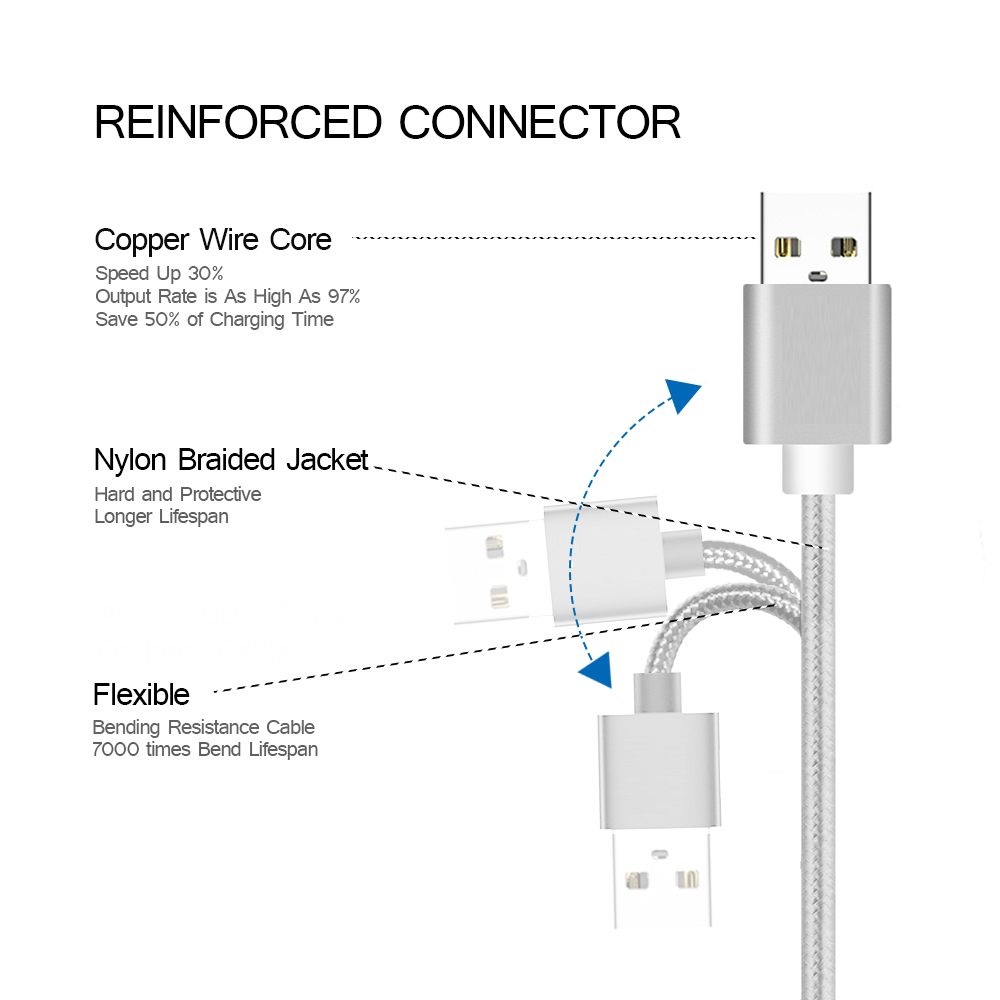 Image 5 - MUSTTRUE Micro USB Cable 3A Fast Data Sync Charging Cable For Samsung Huawei Xiaomi LG Andriod Microusb Mobile Phone Cables-in Mobile Phone Cables from Cellphones & Telecommunications