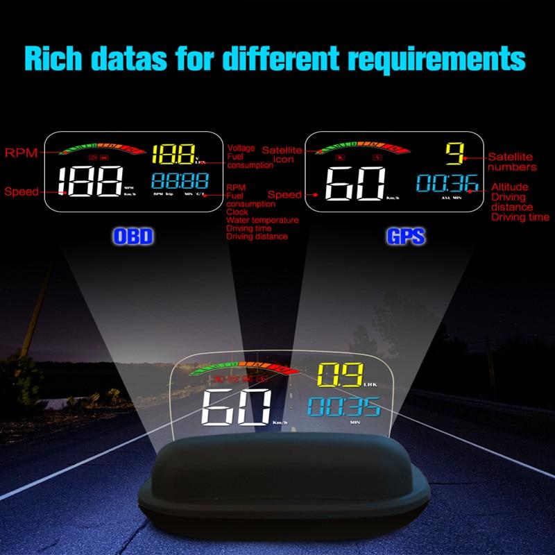 Projecteur de voiture HUD affichage tête haute avertissement de vitesse de voiture HUD GPS compteur de vitesse affichage projeté Projection Obd2 sur pare-brise