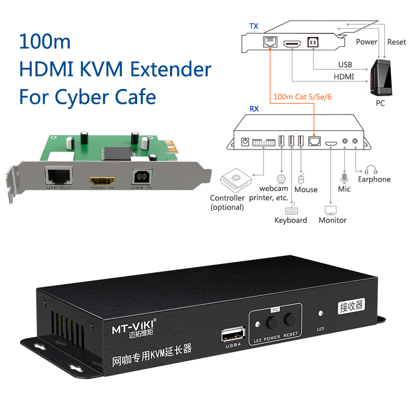 HDMI KVM extender Internet cafe dedicated remote power switch machine PCI modular MT-HD100-U