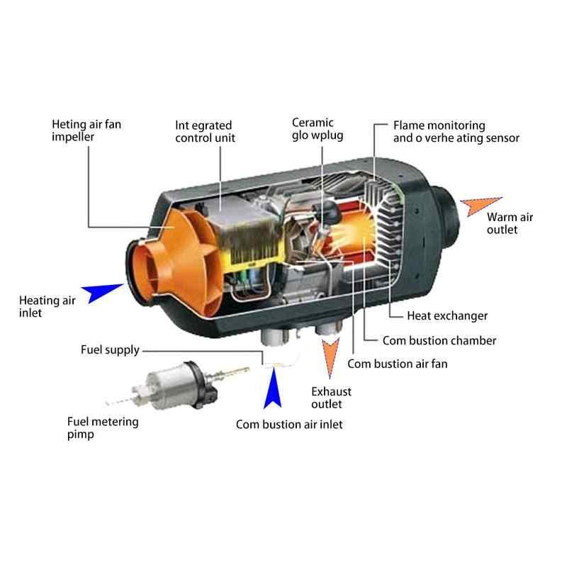 Mobil Pemanas 5KW 12V Air Mesin Diesel Pemanas Parkir Heater dengan Remote Control LCD Monitor untuk RV Motor Truk Trailer perahu