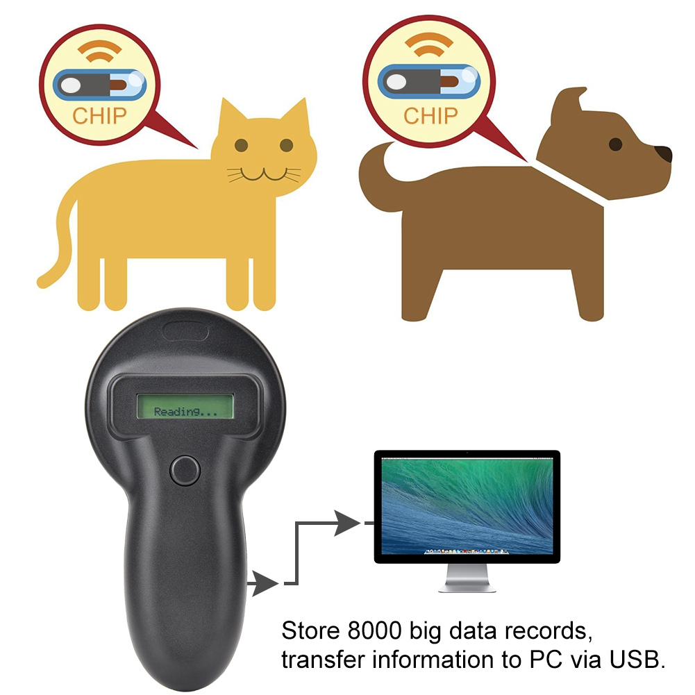 Back To Search Resultssecurity & Protection Control Card Readers Rfid Ear Tag Reader Handheld Pet Microchip Portable Animal Scanner 134.2khz Hot Sale 2019 Moderate Price