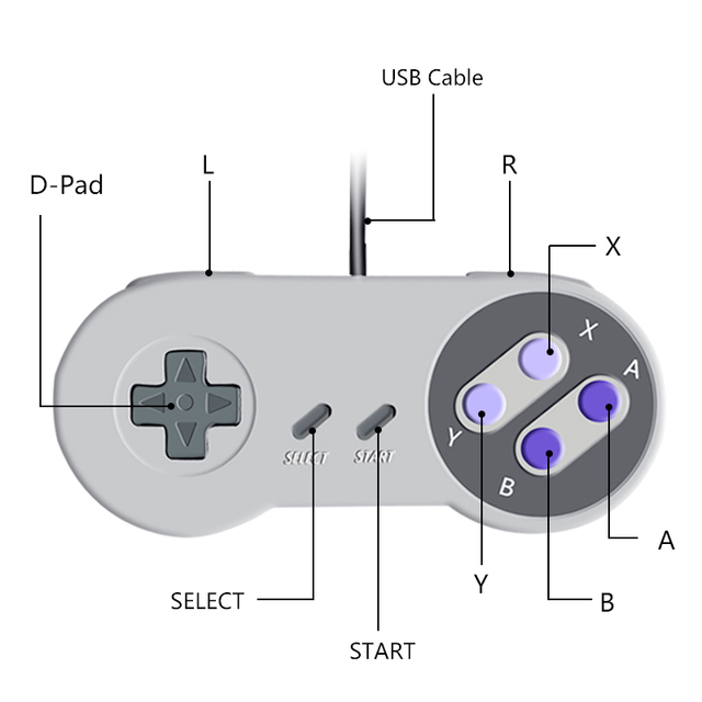USB 2.0 PC Gamepad Wired Game Controller Joystick Joypad Game Controller SNES Game Pad for Windows PC MAC Computer Control