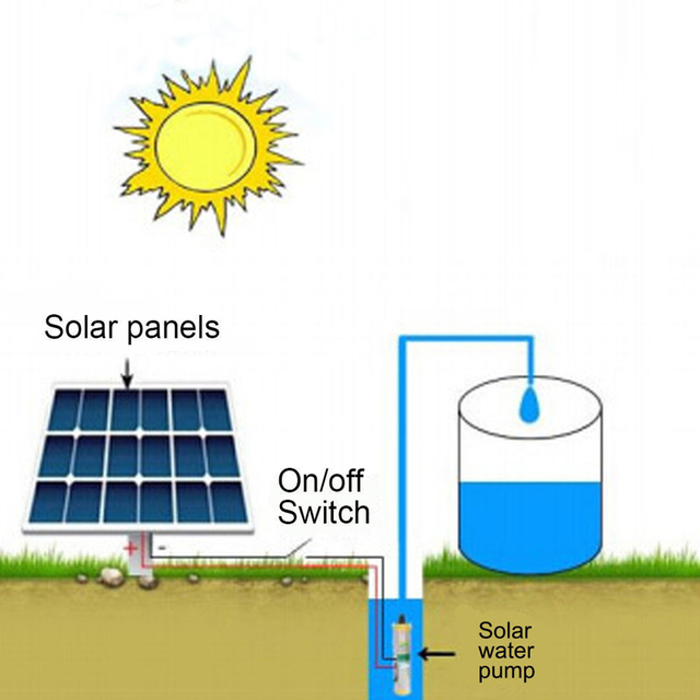 Solar Water Pump 12/24V 180W 3000L/h 25m Deep Well Pump DC Screw Submersible Pump Irrigation Garden Home Agricultural