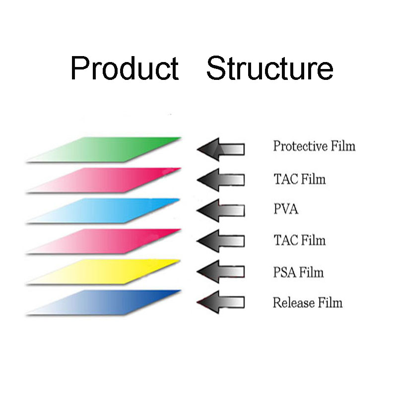 1PC New 47inch 90 degree LCD Polarizer Film Sheet for LCD LED Screen TV in Screen Protectors Filters from Computer Office