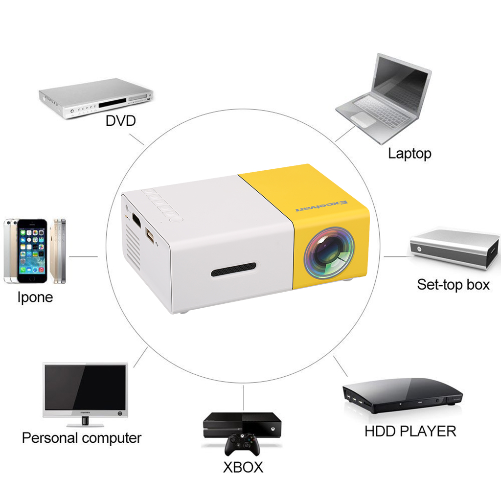Excelvan YG300 Home Mini Projector 320 X 240P Support 1080P AV USB SD Card HDMI Interface For Kids Play Education Led Projectors    2
