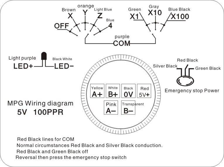 Ddcsv2 1 Cnc Control 4