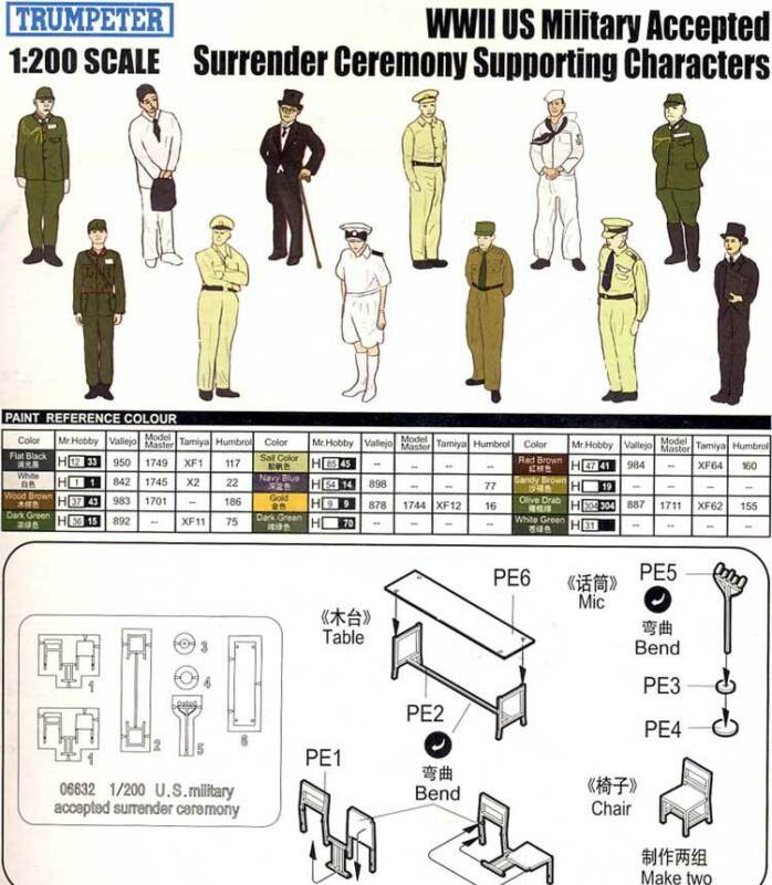 <font><b>Trumpeter</b></font> 06632 1/200 WWII Accepted Surrender Ceremony Supporting Characters Kit TH06704-SMT2 image
