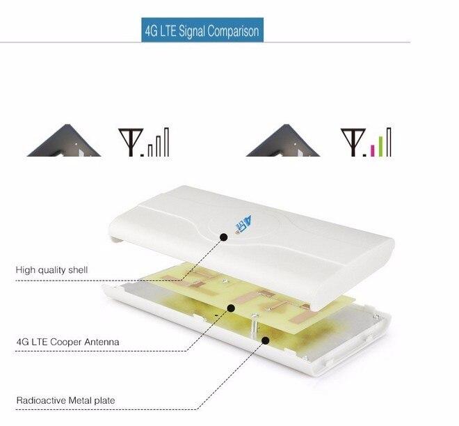 Lot de 2 pièces 4G LTE antenne 88dBi Connecteur Fil TS-9 Port Pour HUAWEI E8372h e5577 e5573