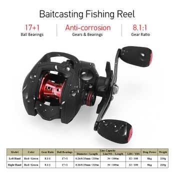 17 + 1 BB เหยื่อตกปลาเบรกแม่เหล็ก 8.1: 1 น้ำจืดน้ำเค็มปลาคาร์พประมง Reel