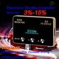 Ecu магазин регулятор дроссельной заслонки дизельный чип тюнинг для HYUNDAI ELANTRA i20 i30 CEED K3 RIO SORENTO