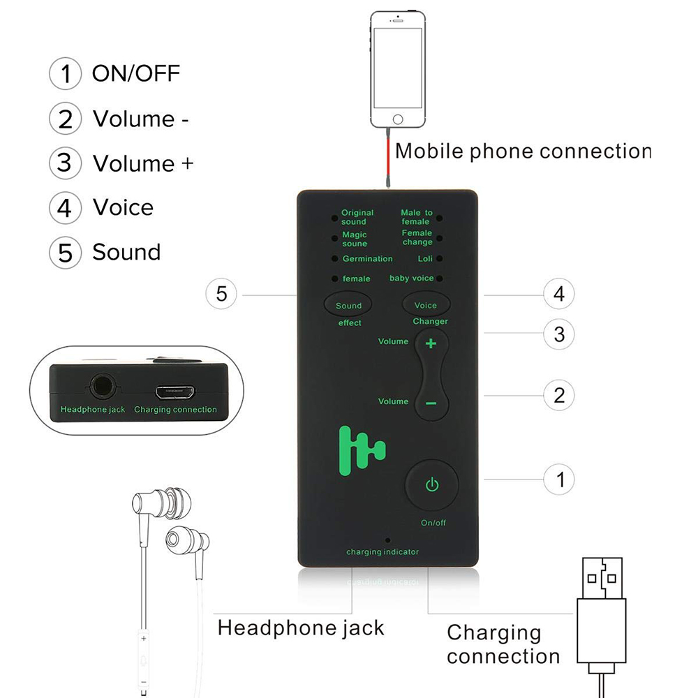 Voice Changer Device For Kids/XBOX/PS4/Phone/IPad/Computer/Laptop/Tablets For Mother  For Gift 7 Different Sound Changes