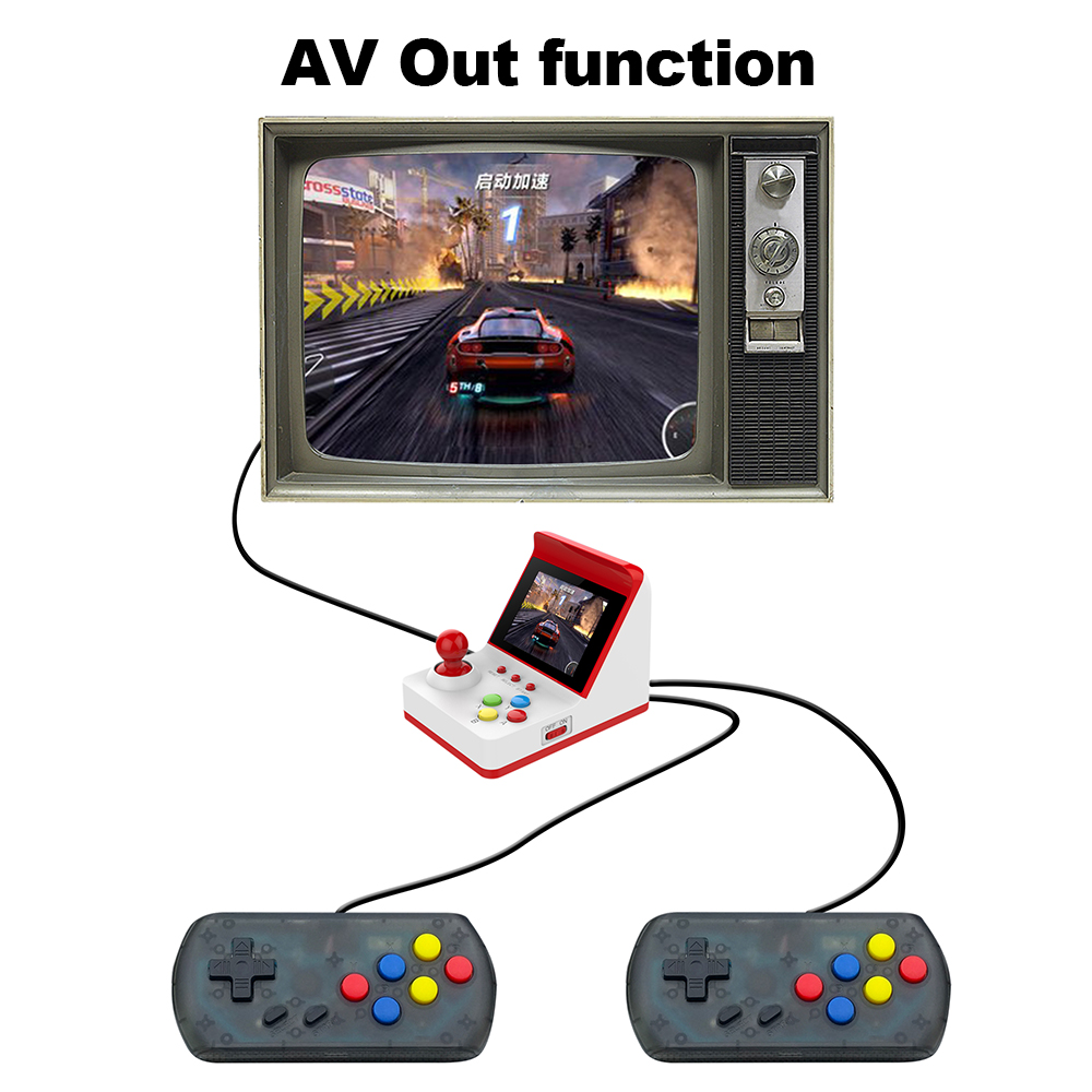 cheapest Retro Game Console HDPS1 Console Raspberry Pie 50 Simulator Retro Player Video Console Games Bulit In 7000 Games double gamepads