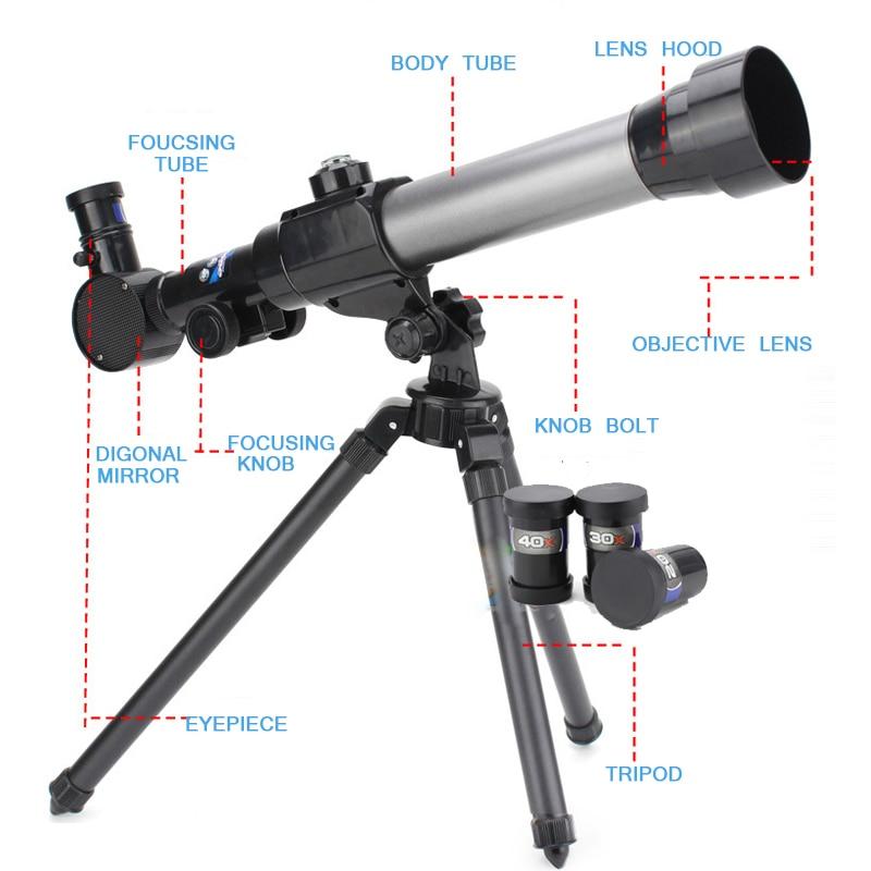 Best Night Vision Monocular Telescope 2020