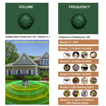 Alimentatore Esterno | Alimentato A Batteria Solare Ad Ultrasuoni Impermeabile Outdoor Pest E Repeller Animale Forniture Da Giardino