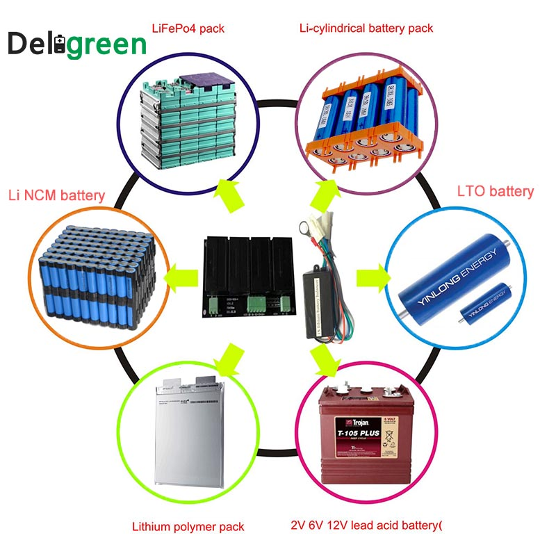 QNBBM Battery Balancer for LTO Solar Battery Pack Super Capacitor(China)