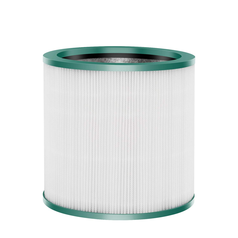 1Pcs HEPA Filter Replacement Parts For GermGuardian FLT4825 FLT4800 Air Purifier