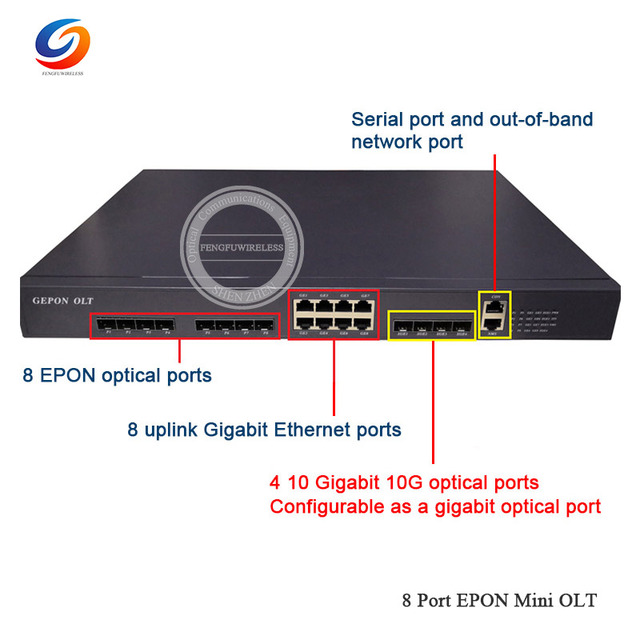 Aliexpress Hotselling 10G 8 PON ports EPON OLT network terminal 8port OLT compatible HUA WEI ZTE ONU
