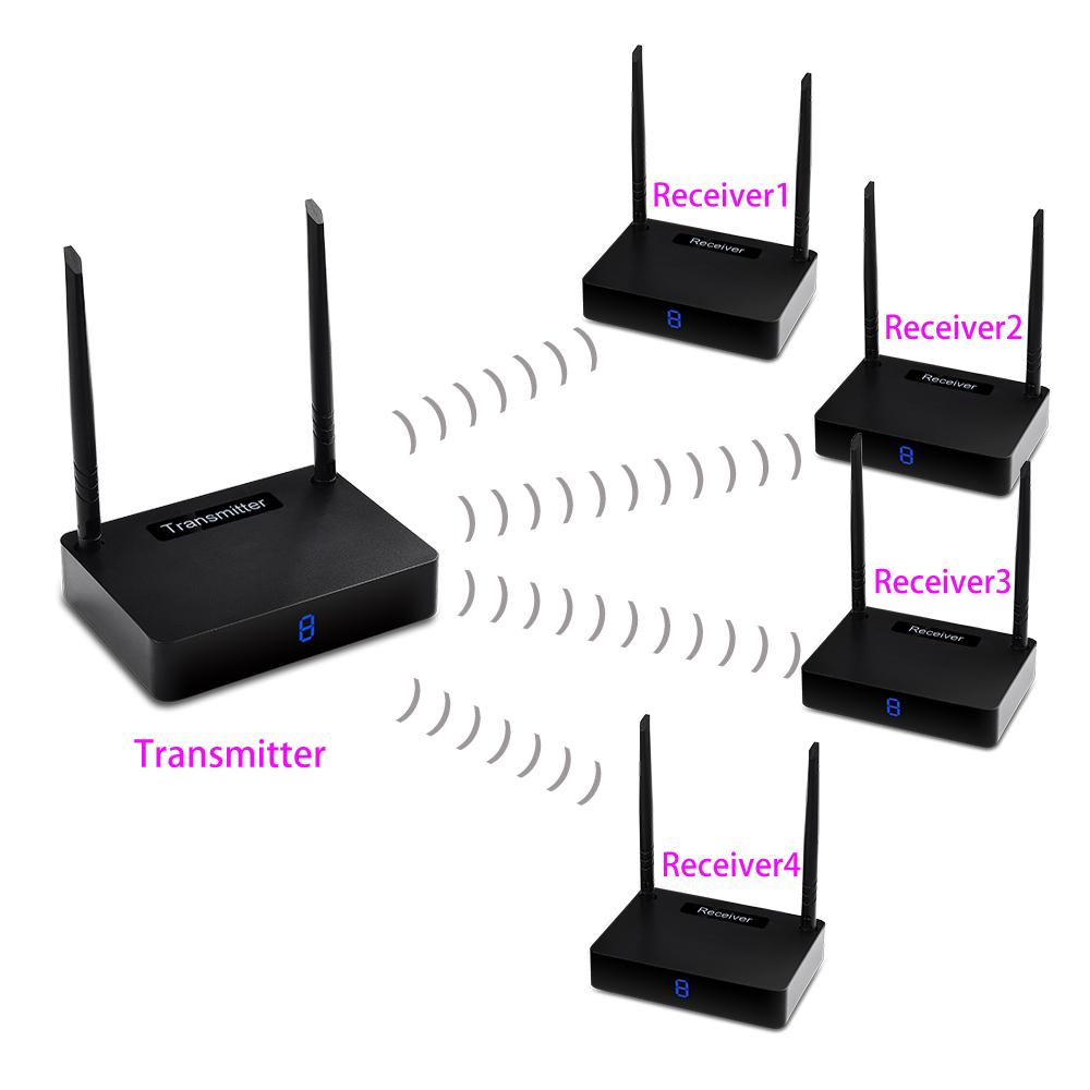 measy HD595 1TX 4 RX Wireless HDMI Extender 450m Supporting 1080P with IR Signal Transmission Transmitter