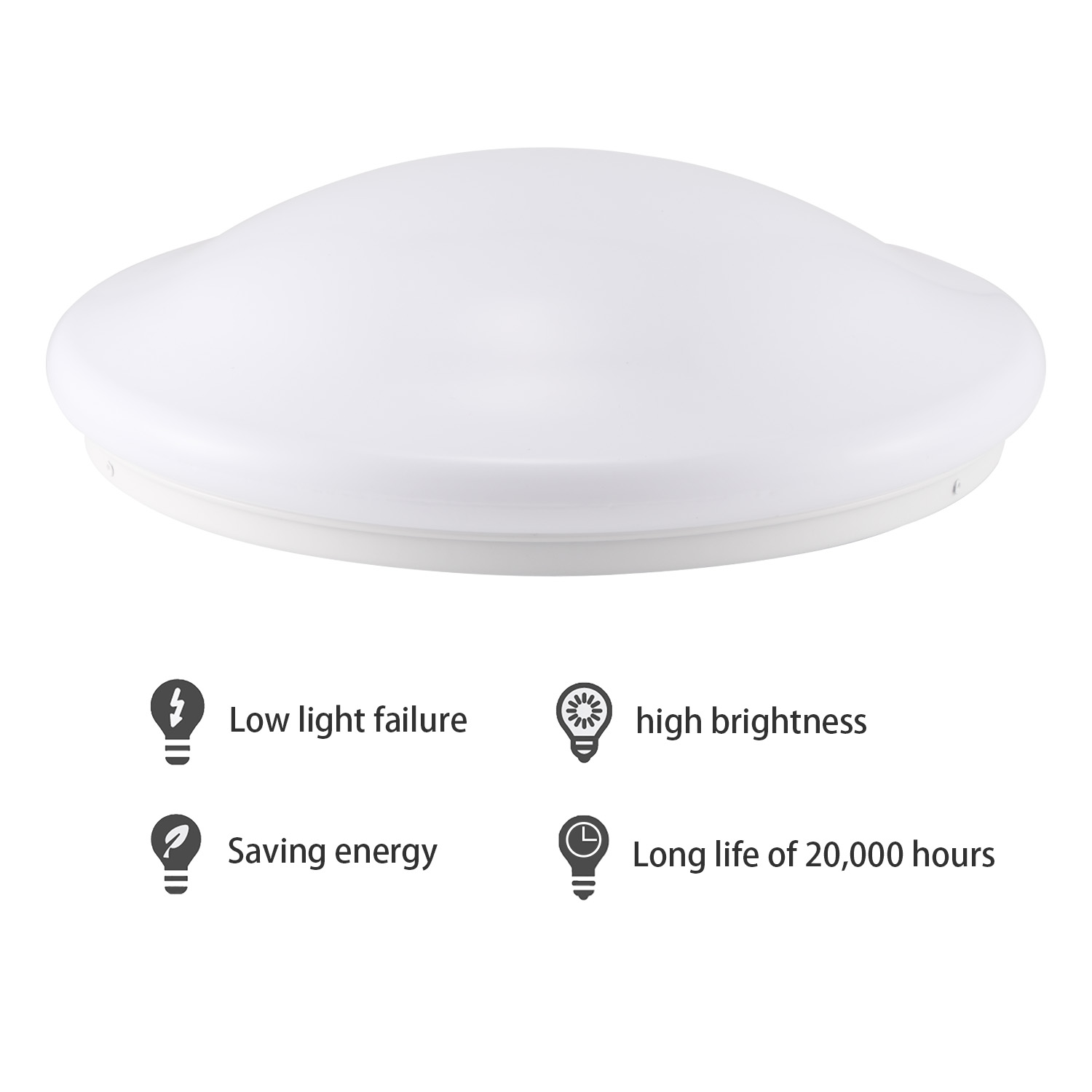 7000k Bright Light 18w Led Ceiling Light Round Flush Mount: 6W 12W 18W 24W Super Bright Round Surface LED Panel Wall