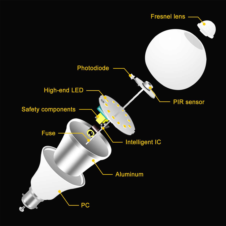 Konesky IP42 led pir センサー電球 E27/B22 12/18 ワット電球昼ナイトライトモーションセンサーランプ led 電球家庭の照明