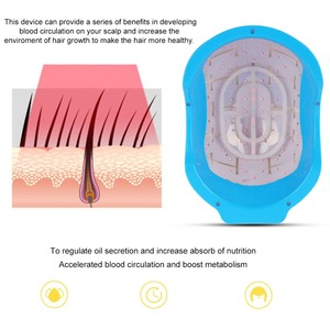 Image 3 - Laser Therapy Hair Growth Helmet Anti Hair Loss Device Treatment Anti Hair Loss Promote Hair Regrowth Cap Massage Equipment