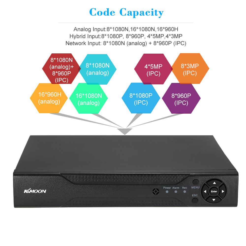 KKmoon 4CH//8CH//16CH 1080P Hybrid AHD DVR 5-in-1 Digital Video Recorder P2P Onvif