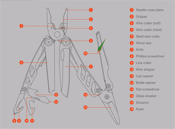 2019 NEXTOOL 16 IN 1 Multi-function EDC Hand Tools Bottle Opener Screwdriver Pliers Ruler Knife Outdoor Camping Multi-tool 6