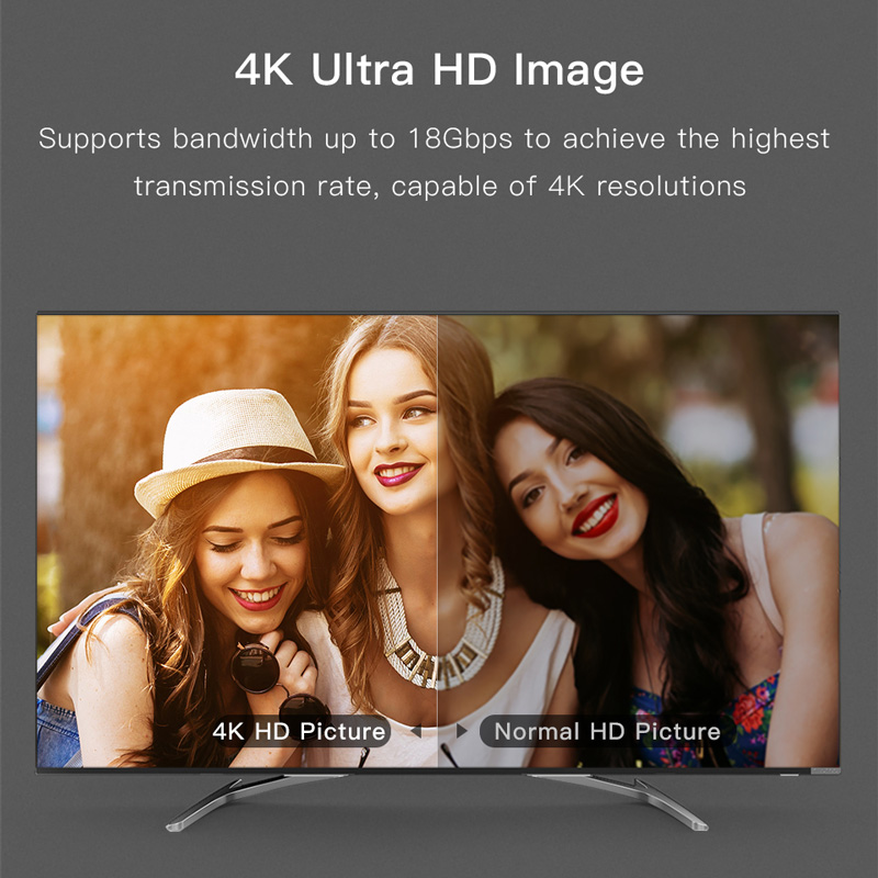 Image 2 - CHOSEAL HDMI к HDMI кабель 2,0 4K 3D Высокоскоростной HDMI кабель для PS4/PS3 Xiaomi ТВ проектор компьютерный кабель 4K HDMI 2,0 Шнур on AliExpress - 11.11_Double 11_Singles' Day