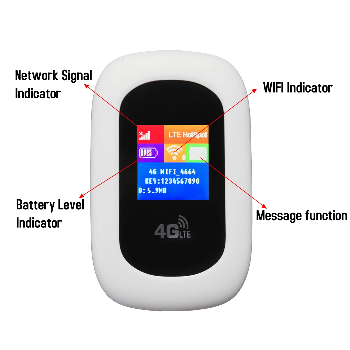 Mobile router Mobile Unlockeds Wireless Pockets WiFi Hotspot 3G 4G with SIM Card Slot  2100mAh 150mbps