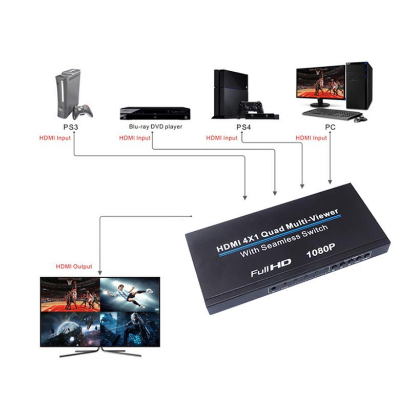 Séparateur multi-visionneuse Ultra HD HDMI 4x1 Quad avec commutation sans soudure Full HD 1080 P IR