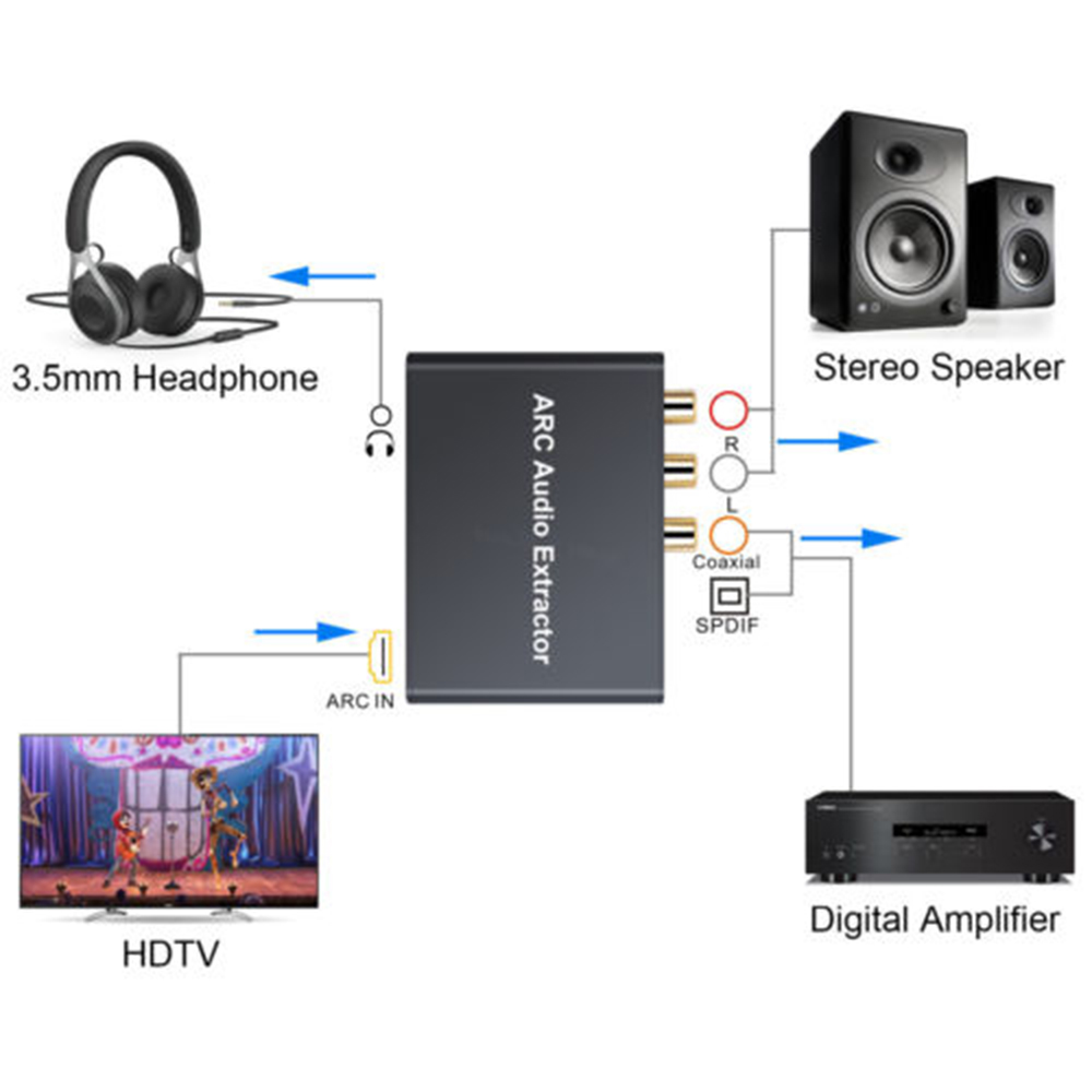 Hdmi Coaxail Arc Konverter Ac 100 V-240v 50/60 Hz 65ma Audio Extractor Digital Zu Analog Adapter Aluminium Legierung 1 Stücke Digital-analog-wandler Tragbares Audio & Video