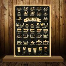 DIY Декор кофейное Пиво Вино коллекция баров кухня плакаты с рисунками Украшение Винтаж Плакат Ретро наклейки на стену 51*35,5 см