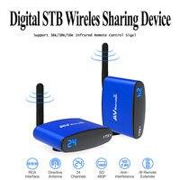 5.8GHz Wireless AV Sender IR Remote Audio Video Transmitter Receiver Support 4 groups of channels 100 240V