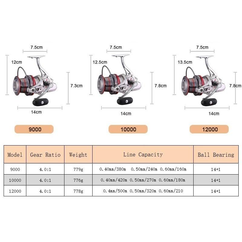 13 + Impressão Spinning Roda Pesca 1bb Inoxidável