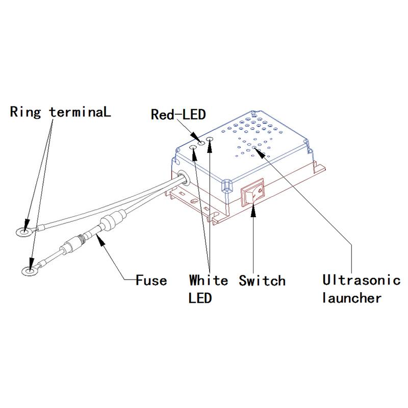 Ultrasonic Pest Repeller Mosquito Killer Electronic Anti Rodent Insect Repellent Mole Mouse Cockroach Mice Quick Delivery in Repellents from Home Garden